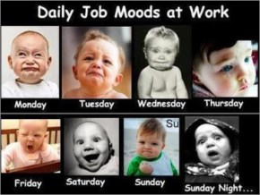 Daily Job Moods at Work, Monday, Tuesday, Wednesday