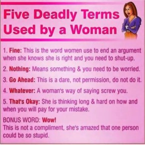 Five Deadly Terms Used by a Woman | Words Women Use