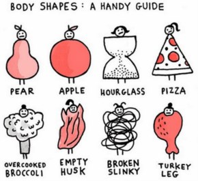 Funny Image Body Shapes A Handy Guide… 2014