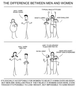 Funny Pictures About Double Standards…..This Is Just Cruel