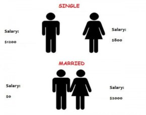 Salary When Single Vs Married Is A Funny Image